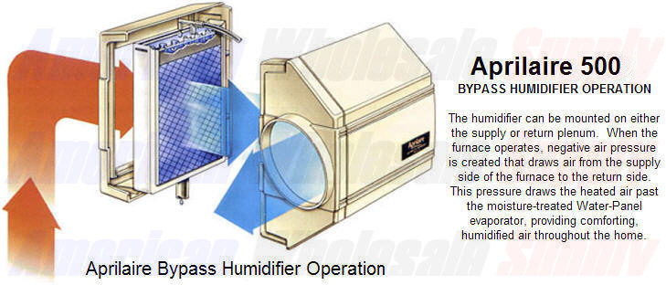 aire 500 automatic bypass humidifier click to compare all aire models the installation guide